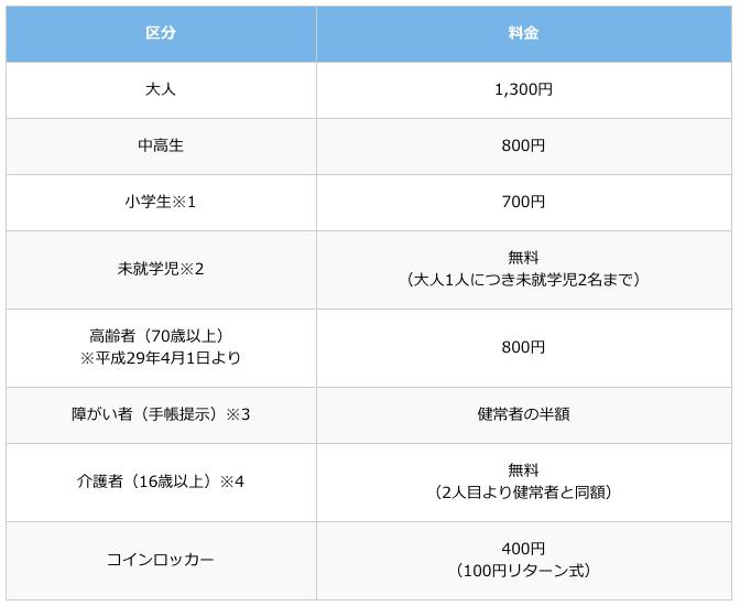 尼崎スポーツの森 料金